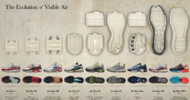 Nike Air Max Anniversary Since 1987